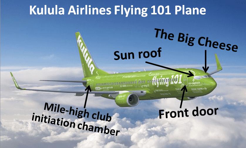Koja je to najluđa aviokompanija na svetu?